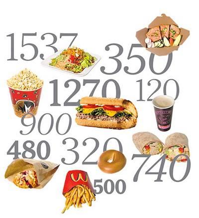 calories_999706_484372868313689_137480187_n