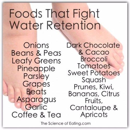 edema-causes-foods