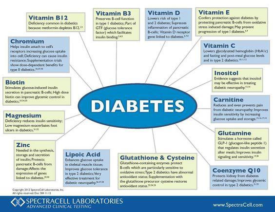 back-to-basics-diabetes