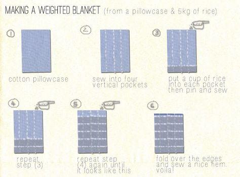 weighted-blanket-method