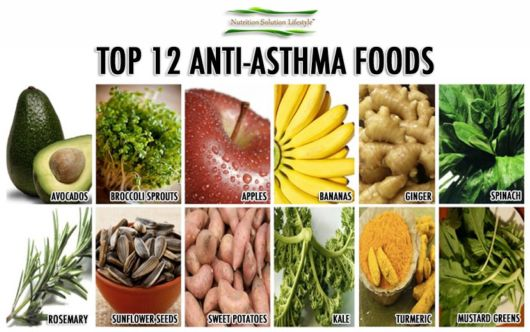 top12_antiasthma_foods_01