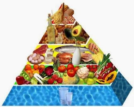 Таблица на гликемичните индекси на някои храни