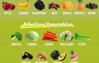 The-Alkaline-Diet-320x205