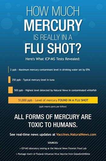 Сайтът TruthWiki разкрива истината относно ЛЪЖИТЕ за противогрипните ваксини