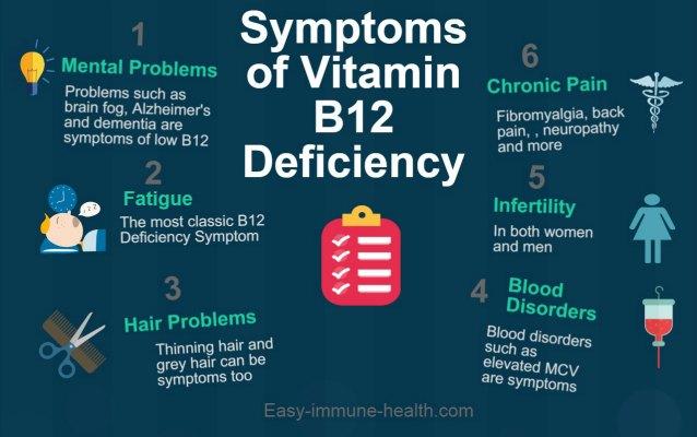 symptoms_of_b12_deficiency