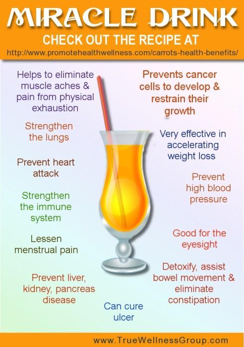 Сок прави чудеса за здравето когато го пиете на гладно