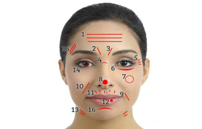 Линиите и бръчките върху лицето разкриват тайни за цялостното ви здраве