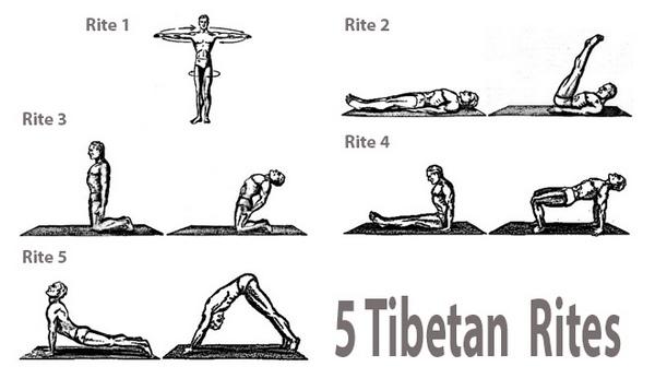 Петимата тибетци – ежедневни ритуали за универсално здраве