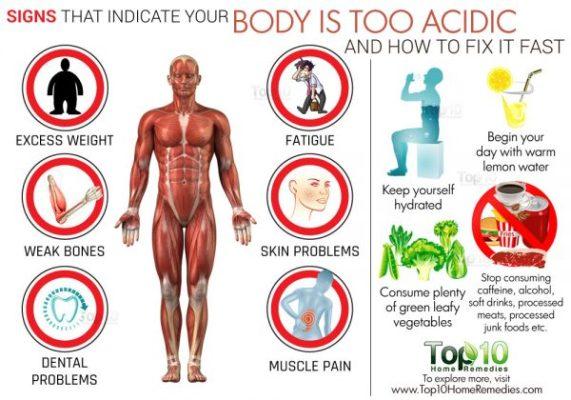 Признаци за киселинност на тялото и как бързо да се справяме с проблема