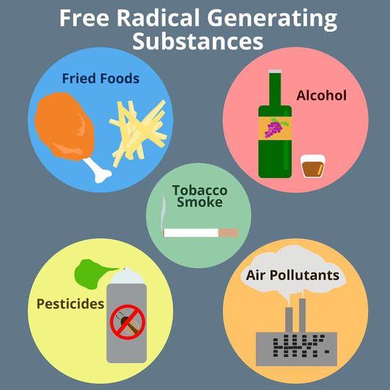 """12 симптома на атака на """"свободните радикали"""""""