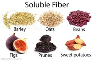 soluble-fiber