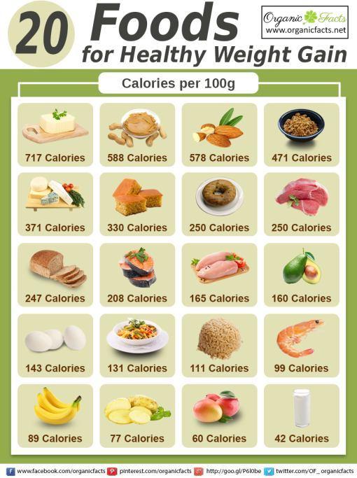 Здравословни начини за напълняване