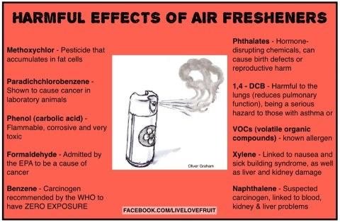 Опасности от освежителите на въздуха: дишате ли смъртоносен въздух?